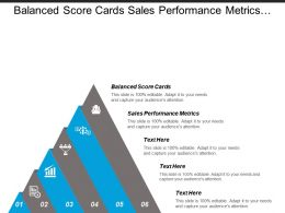 Balanced Score Cards Sales Performance Metrics Cost Systems Cpb
