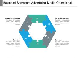 Balanced Scorecard Advertising Media Operational Decision Making Performance Measurement Cpb