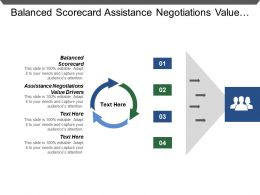 Balanced Scorecard Assistance Negotiations Value Drivers Identification Business Plan