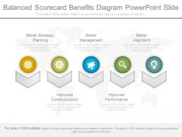 Balanced Scorecard Benefits Diagram Powerpoint Slide