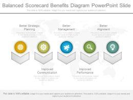 balanced_scorecard_benefits_diagram_powerpoint_slide_Slide01
