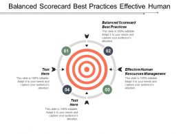 Balanced Scorecard Best Practices Effective Human Resources Management Cpb