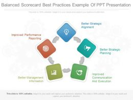 Balanced Scorecard Best Practices Example Of Ppt Presentation