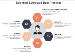 Balanced Scorecard Best Practices Ppt Powerpoint Presentation Styles Inspiratio Cpb