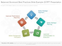 Balanced Scorecard Best Practices Slide Example Of Ppt Presentation