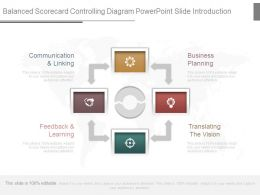 Balanced Scorecard Controlling Diagram Powerpoint Slide Introduction
