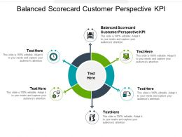 Balanced Scorecard Customer Perspective KPI Ppt Powerpoint Presentation Ideas Icons Cpb