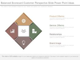 balanced_scorecard_customer_perspective_slide_power_point_ideas_Slide01