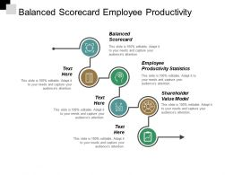 Balanced Scorecard Employee Productivity Statistics Shareholder Value Model Cpb