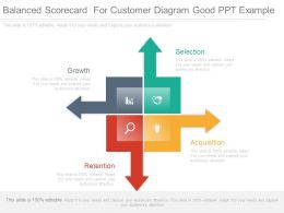 Balanced Scorecard For Customer Diagram Good Ppt Example
