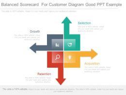 balanced_scorecard_for_customer_diagram_good_ppt_example_Slide01