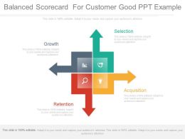 Balanced Scorecard For Customer Good Ppt Example