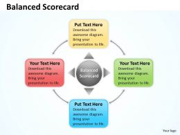 Balanced Scorecard For Marketing Process
