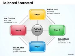 Balanced Scorecard For Sales Process
