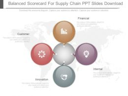 Balanced Scorecard For Supply Chain Ppt Slides Download