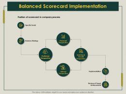 Balanced Scorecard Implementation Business Strategy Ppt Presentation Aids Example 2015