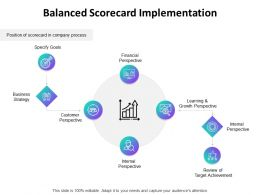 Balanced Scorecard Implementation Ppt Powerpoint Presentation File
