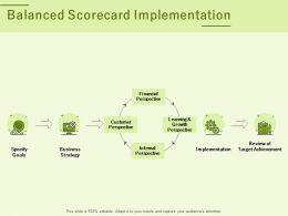 Balanced Scorecard Implementation Ppt Powerpoint Presentation Slides