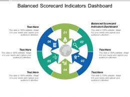 Balanced Scorecard Indicators Dashboard Ppt Powerpoint Presentation Icon Graphics Example Cpb
