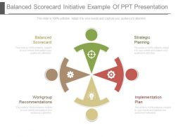 Balanced Scorecard Initiative Example Of Ppt Presentation