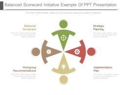 balanced_scorecard_initiative_example_of_ppt_presentation_Slide01