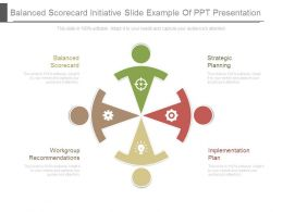 Balanced Scorecard Initiative Slide Example Of Ppt Presentation