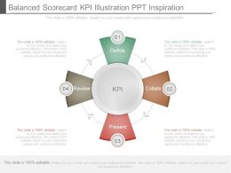 Balanced Scorecard Kpi Illustration Ppt Inspiration