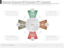 balanced_scorecard_kpi_illustration_ppt_inspiration_Slide01