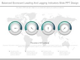 Balanced Scorecard Leading And Lagging Indicators Slide Ppt Design