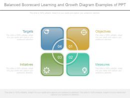 Balanced Scorecard Learning And Growth Diagram Examples Of Ppt