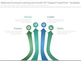 Balanced Scorecard Learning And Growth Kpi Diagram Powerpoint Templates