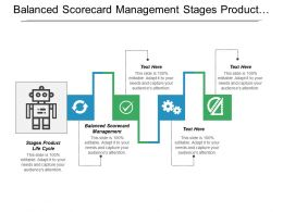 Balanced Scorecard Management Stages Product Life Cycle Marketing Plan Cpb