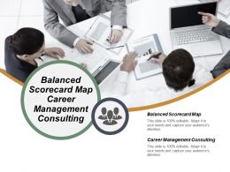 Balanced Scorecard Map Career Management Consulting Corporate Podcasts Cpb