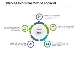 Balanced Scorecard Method Appraisal Ppt Powerpoint Presentation Infographic Template Cpb