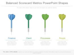 Balanced Scorecard Metrics Powerpoint Shapes