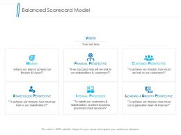 Balanced Scorecard Model Learning And Growth  Poerpouint Slides