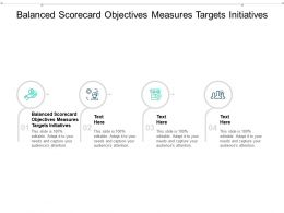 Balanced Scorecard Objectives Measures Targets Initiatives Ppt Powerpoint Presentation Cpb