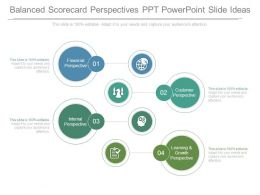 Balanced Scorecard Perspectives Ppt Powerpoint Slide Ideas