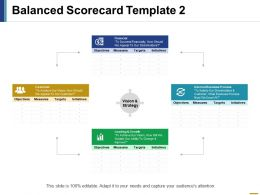 Balanced Scorecard Ppt File Background Image