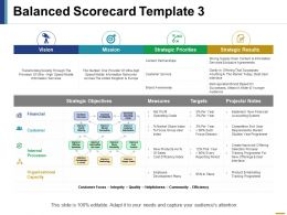Balanced Scorecard Ppt File Example Introduction