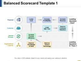 Balanced Scorecard Ppt File Infographic Template