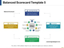 Balanced Scorecard Ppt Gallery Background Designs