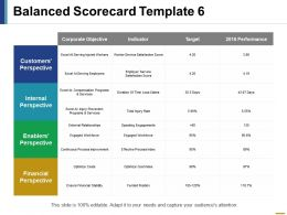 Balanced Scorecard Ppt Summary Graphics Tutorials