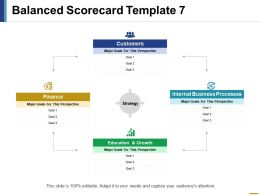 Balanced Scorecard Ppt Visual Aids Infographic Template