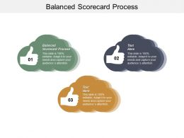 Balanced Scorecard Process Ppt Powerpoint Presentation Gallery Graphics Tutorials Cpb