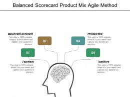 Balanced Scorecard Product Mix Agile Method Employee Benefits Cpb