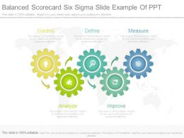 Balanced Scorecard Six Sigma Slide Example Of Ppt