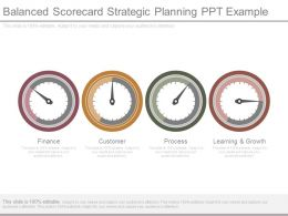 Balanced Scorecard Strategic Planning Ppt Example