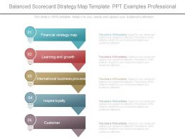 Balanced Scorecard Strategy Map Template Ppt Examples Professional