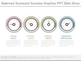 Balanced Scorecard Success Graphics Ppt Slide Show